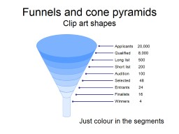 Funnels and cone pyramids
