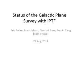 Status of the Galactic Plane Survey with