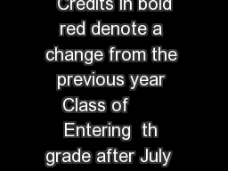 Washington State Grad uation Requirements  to  Credits in bold red denote a change from the previous year Class of       Entering  th grade after July  of  See note       English See note  Mathematic