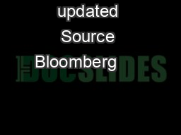 last updated Source Bloomberg                                          PDF document - DocSlides