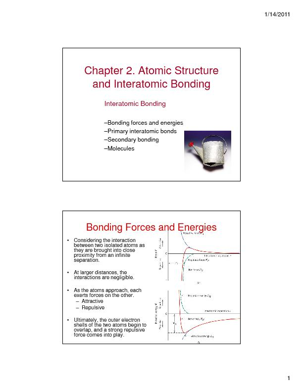 1/14/20111Chapter 2. Atomic Structure and Interatomic Bonding Interato
