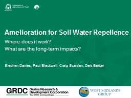 Amelioration for Soil Water Repellence PowerPoint PPT Presentation