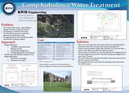 Camp Koholowo Water Treatment PowerPoint PPT Presentation