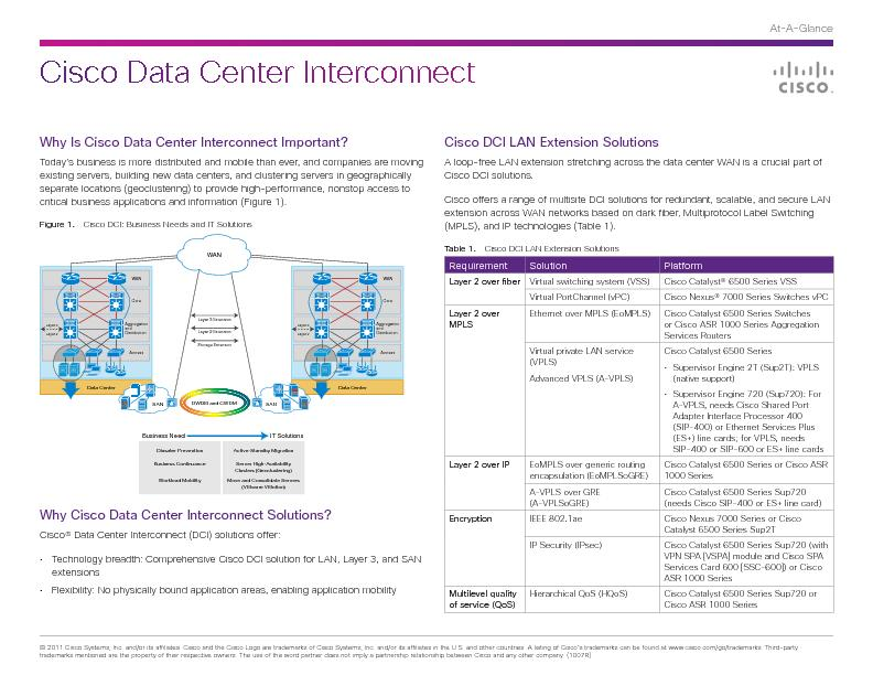 Cisco NX-OS Data Center Features PowerPoint Presentation