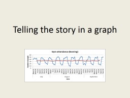Telling the story in a graph PowerPoint PPT Presentation
