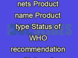Updated  B UARY  WHO recommended long las ting insecticidal nets Product name Product type Status of WHO recommendation Status of publication of WHO specification DawaPlus