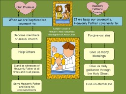 When we are baptized we covenant to: