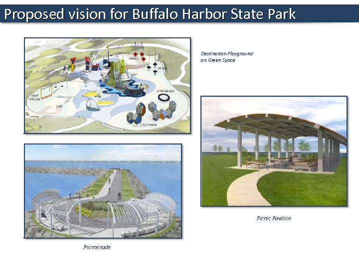 Proposed vision for Buffalo Harbor State Park