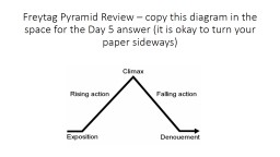 Freytag Pyramid Review – copy this diagram in the space f
