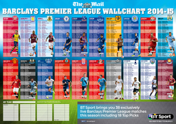 BARCLAYS PREMIER LEAGUE WALLCHART   ARSENAL   th ASTON VILLA   th BURNLEY  Promoted CHELSEA   rd C PALACE   th EVERTON   th HULL CITY   th LEICESTER  Promoted LIVERPOOL   nd MAN CITY   st MAN UNITED