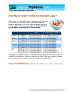 How Many Grain Foods Are Needed Daily The amount of grains you need to eat