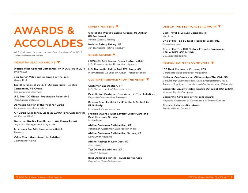All listed awards were received by Southwest in 2013 PowerPoint PPT Presentation