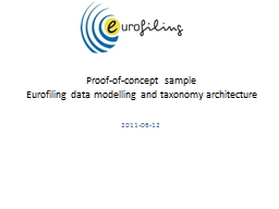 Proof-of-concept sample