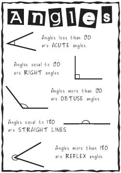 Angles less than 90