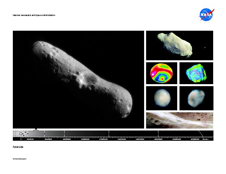 National Aeronautics and Space Administrationwww.nasa.govAsteroids ...