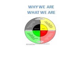 WHY WE ARE