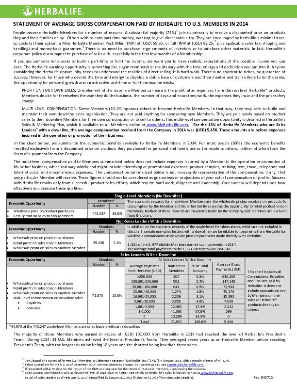STATEMENT OF AVERAGE GROSS COMPENSATION PAID BY HERBALIFE TO U.S. MEMB