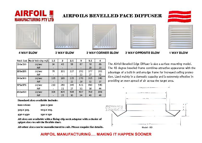 AIRFOILS BEVELLED FACE DIFFUSER