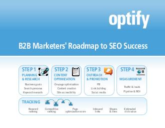 BB Marketers Roadmap to SEO Success STEP  PLANNING  RESEARC Business goals Search personas Keyword research TRACKING STEP  STEP  STEP  Onpage optimization Content creation Site accessibility PR Link