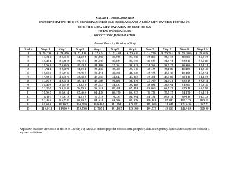 SALARY TABLE RUS INCORPORATING THE  GENERAL SCHEDULE INCREASE AND A LOCALITY PAYMENT OF