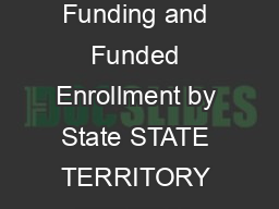 Funded e nrollment numbers include enrollment slots funded by   Federal Funding and Funded Enrollment by State STATE TERRITORY FEDERAL FUNDING by StateTerritory FUNDED ENROLLMENT by StateTerritory FE