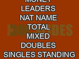 WTA PRIZE MONEY LEADERS NAT NAME TOTAL MIXED DOUBLES SINGLES STANDING
