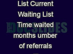 Outpatient Wait List Comparison                              Jan  Waiting List Current Waiting List Time waited months umber of referrals waiting eferrals waiting for an appointment by months waited