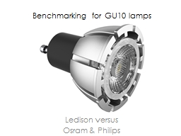 Benchmarking for GU10 lamps