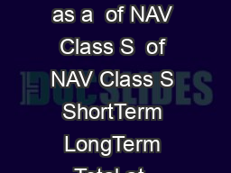 Total Estimated Total Estimated Distribution as a Distribution as a  of NAV Class S  of NAV Class S ShortTerm LongTerm Total at  ShortTerm LongTerm Total at  Russell U