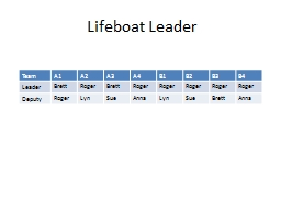 Lifeboat Leader PowerPoint PPT Presentation