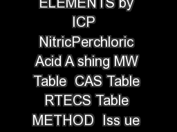 NIOSH Manua l of Analytical Methods N MAM Four th Edition ELEMENTS by ICP  NitricPerchloric Acid A shing MW Table  CAS Table  RTECS Table  METHOD  Iss ue  EVALUA TION PA RTIA L Issue   Augus t  Issue PowerPoint PPT Presentation