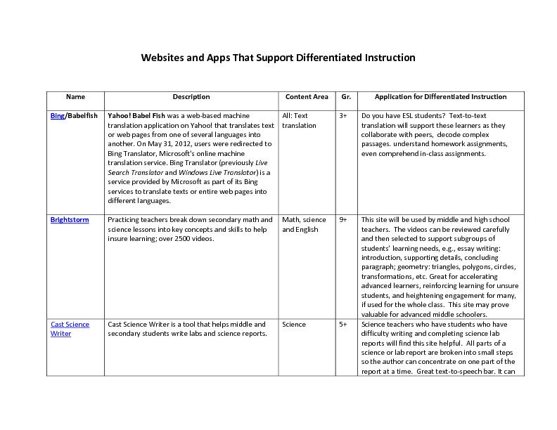 That Support Differentiated Instruction