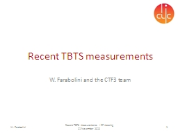 Recent TBTS measurements