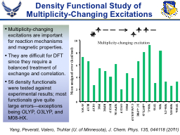 Density Functional Study of Multiplicity-Changing Excitatio