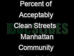 SCORECARD Monthly Ratings by Borough and Community Board   Percent of Acceptably Clean Streets   Manhattan Community Board July August September October November FY to Date Average