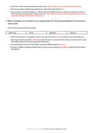 Board of Studies NSW  HSC All My Own Work  Module Quiz  Page  Module   Acknowledging Sources