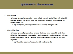 QODRANTS - the mnemonic