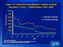 Figure 4.1. Reported and adjusted* number of acute