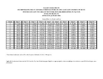 SALARY TABLE NY INCORPORATING THE  GENERAL SCHEDULE INCREASE AND A LOCALITY PAYM PDF document - DocSlides