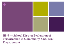 HB 5 — School District Evaluation of Performance in Commu PowerPoint PPT Presentation