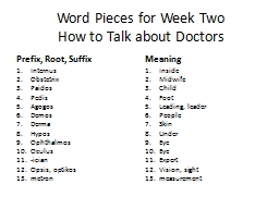 Word Pieces for Week Two PowerPoint PPT Presentation