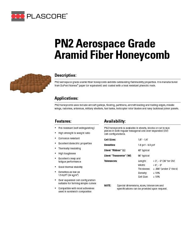 PN2 Aerospace Grade PN2 aerospace grade aramid ber honeycomb exhibits