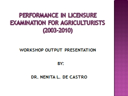 Performance in Licensure Examination for Agriculturists (20