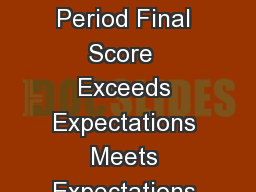 Argumentative Writing Grading Rubric Stud ent Name  Period Final Score  Exceeds Expectations Meets Expectations Approaching Expectations Does Not Meet Expectations a