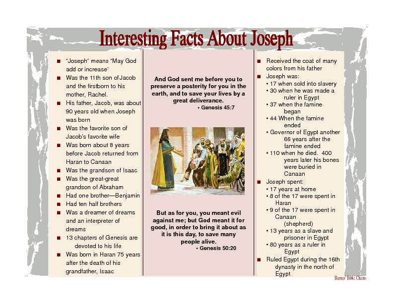 Interesting Facts About JosephInteresting Facts About JosephInterestin PowerPoint PPT Presentation