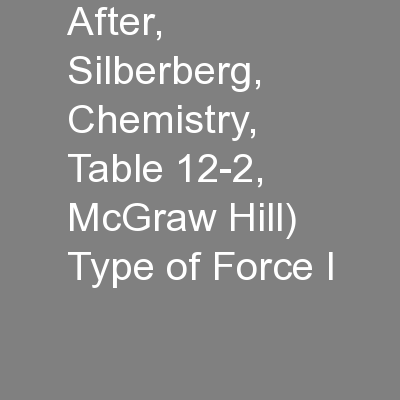 after, Silberberg, Chemistry, Table 12-2, McGraw Hill) Type of Force I