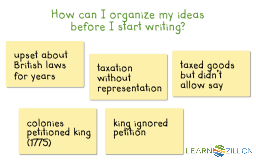 How can I organize my ideas before I start writing?