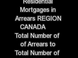 CANADIAN BANKERS ASSOCIATION DB PUBLIC Number of Residential Mortgages in Arrears REGION CANADA       Total Number of  of Arrears to Total Number of  of Arrears to Number of Mortgages Total Number Nu