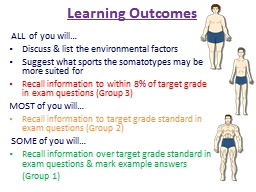 Learning Outcomes PowerPoint PPT Presentation