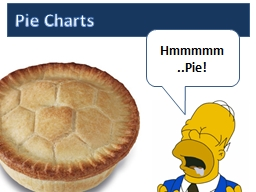 Pie Charts PowerPoint PPT Presentation